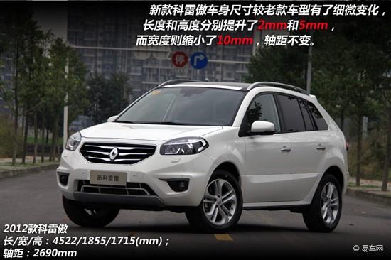 空间大配置全 30万元热门城市SUV推荐