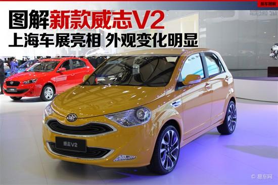 13上海车展 天津一汽新款威志V2解析高清图片
