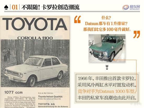 看广告读历史:丰田卡罗拉 创造销售奇迹