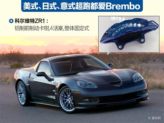 发现你身边的Brembo 有超跑也有平民轿车