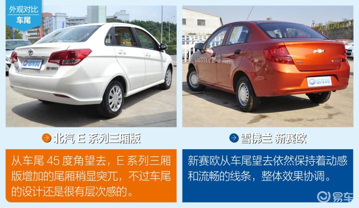 北京汽车版对比别克新赛欧(573685);