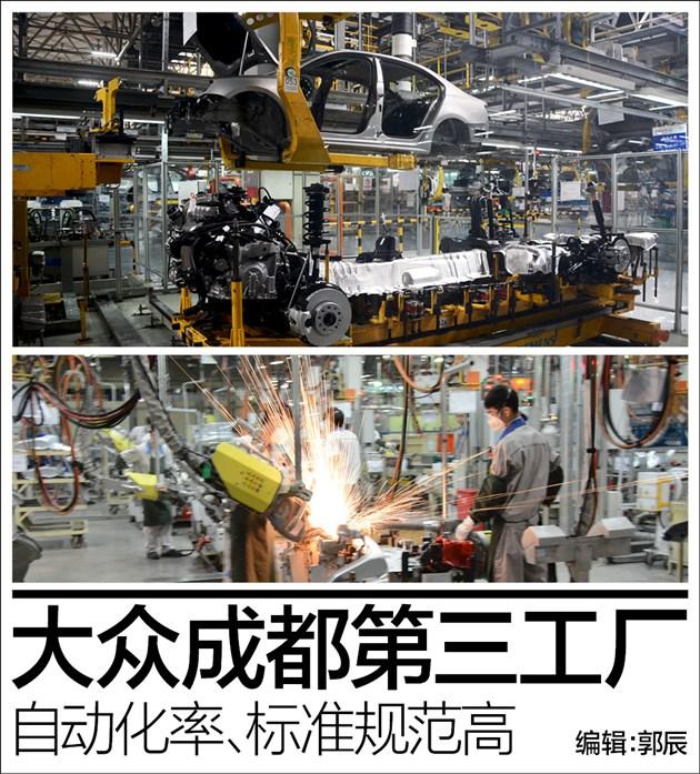 参观一汽-大众成都第三工厂 自动化率高