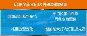 启辰R50X为驾驶来点乐子 试驾体验启辰全新R50X图片