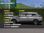 新大7 SUV大7 SUV ECO HYPER 图解-白色图片