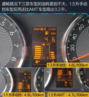 赛欧3赛欧3全系油耗测试