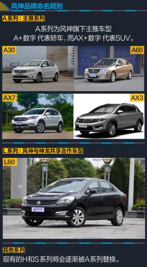 风神AX72014款 2.3L 至尊型AT图片