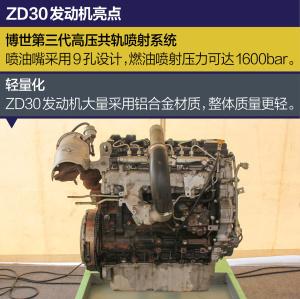 御风领御版油耗低/可靠性高 东风御风ZD30发动机拆解图片