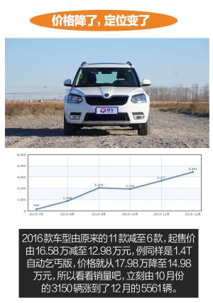 野帝小型SUV横评Yeti篇图片