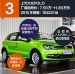 2015小型车销量盘点