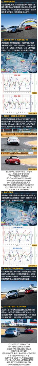 丰田86全图3图片