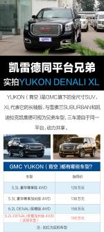 YUKON实拍YUKON长轴版图片