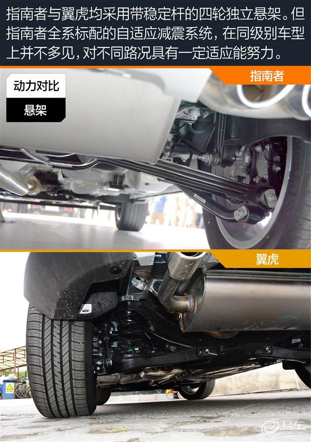虽然这种自适应悬架系统,采用的是被动调节方式,也就是车开过路面之后,才会根据路况自动调整,驾驶者不能认为介入。但聊胜于无,具体体验如何,还请您关注日后的新车评测。