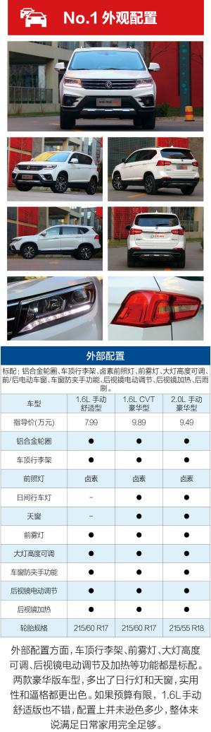 全新景逸X5全新景逸X5购车手册图片