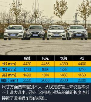 威驰谁才是家用车老大?四款小型车对比测试