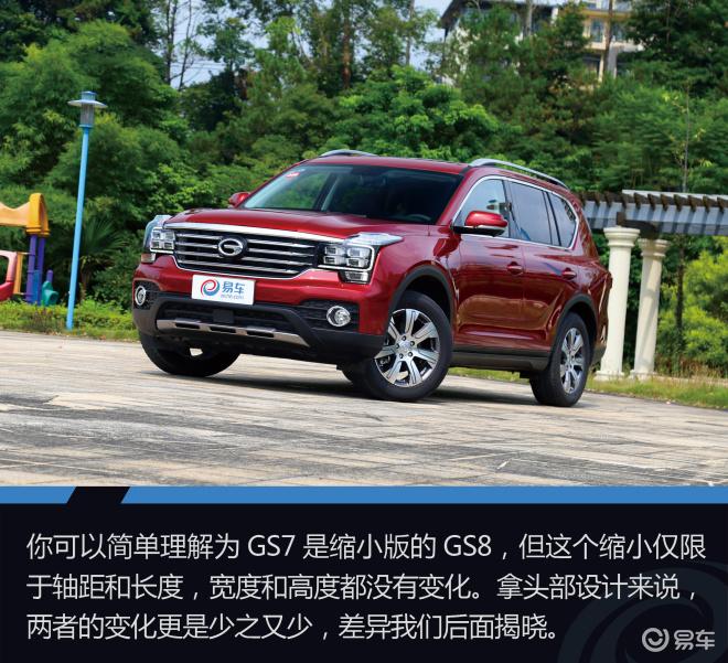 GS7 图解-红色
