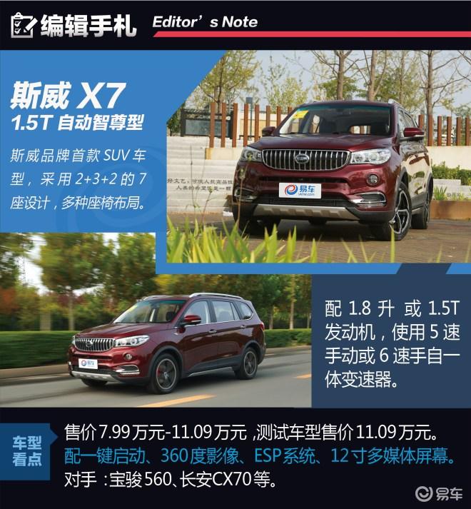 测斯威X7 1.5T 自动智尊型