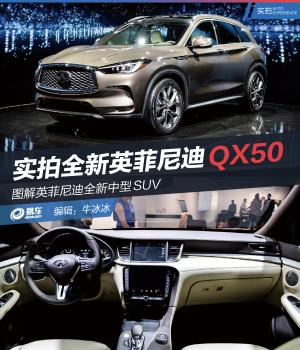 英菲尼迪QX50(进口)抢先实拍全新英菲尼迪QX50图片
