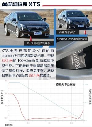 XTS凯迪拉克XTS三车性能对比