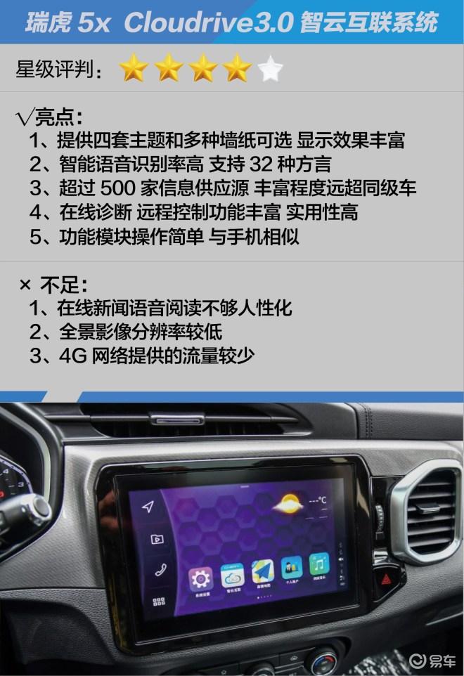 6大智能 好玩!易用!便出行!瑞虎5x智云互联系统体验