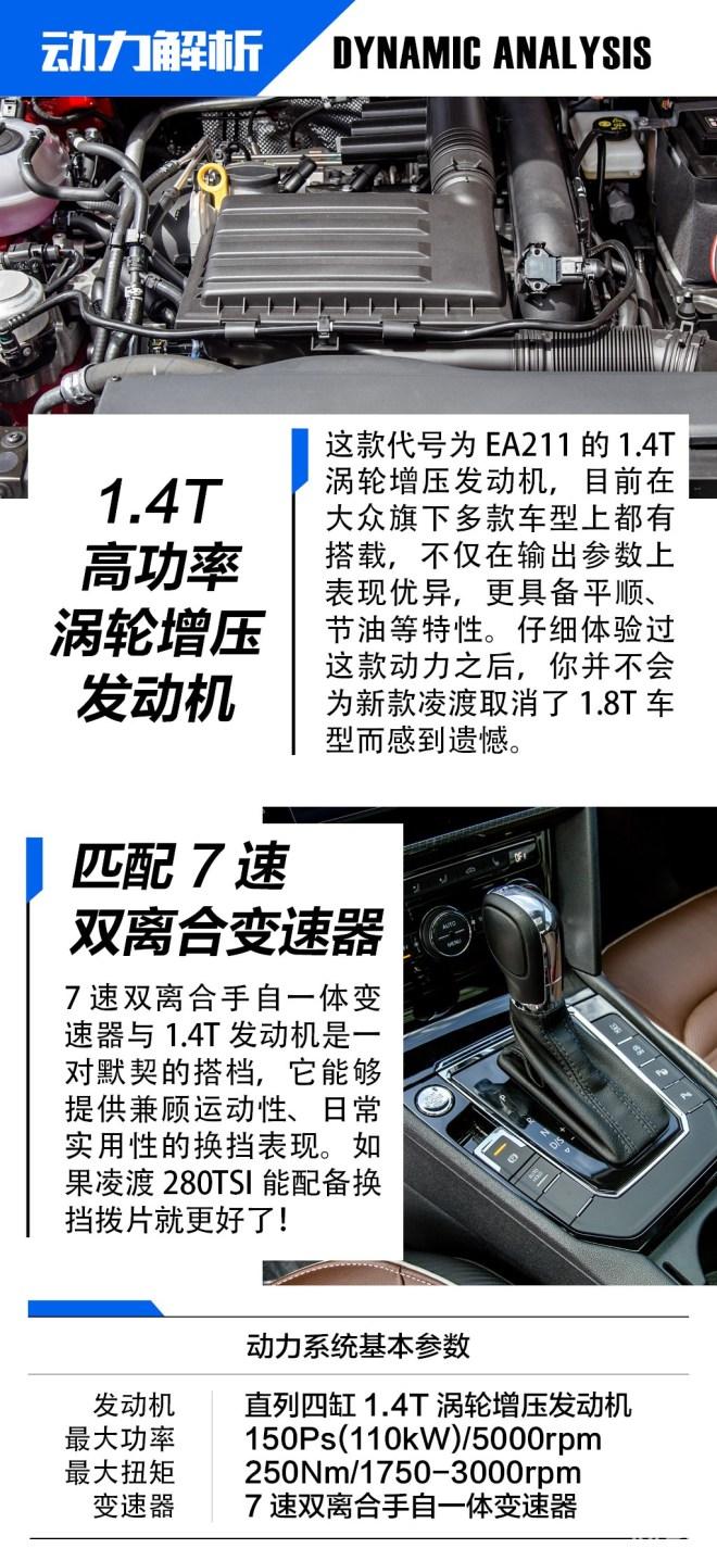 抢先测试新款凌渡280TSI 行驶品质依旧出众