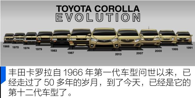 海外抢先试驾全新一代丰田卡罗拉两厢版 别了中庸之道!