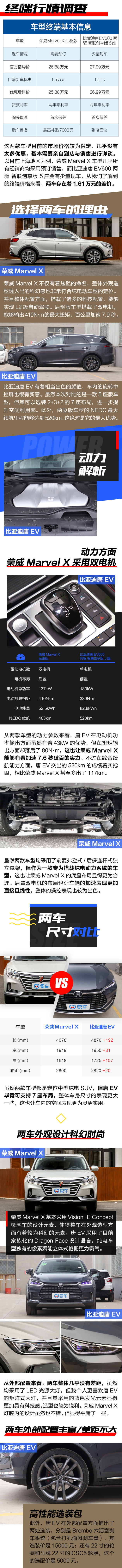 30萬級純電SUV  榮威Marvel X對比比亞迪唐EV