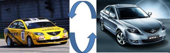 热销不落幕 三款CTCC年度冠军车型解读