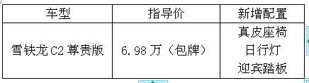 太原蓝池雪铁龙C2特大优惠 6.98万元包牌
