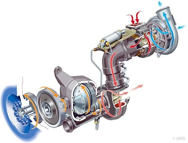 发动机涡轮 矢量图