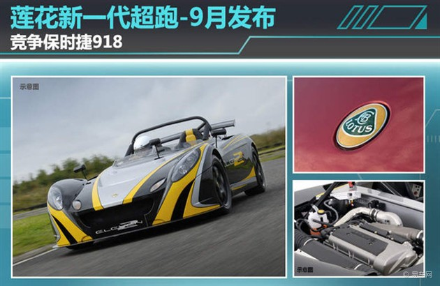 路特斯全新超跑9月发布 竞争保时捷918