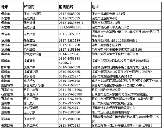 江淮瑞风S3登顶小型SUV市场双料冠军