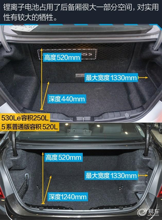 【图文】宝马530le 电机与发动机配合完美