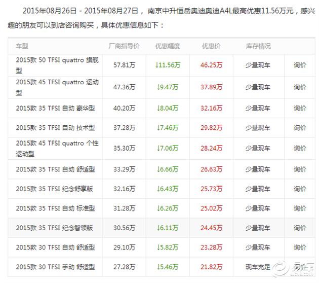 南京中升恒岳奥迪A4L最高优惠11.56万元