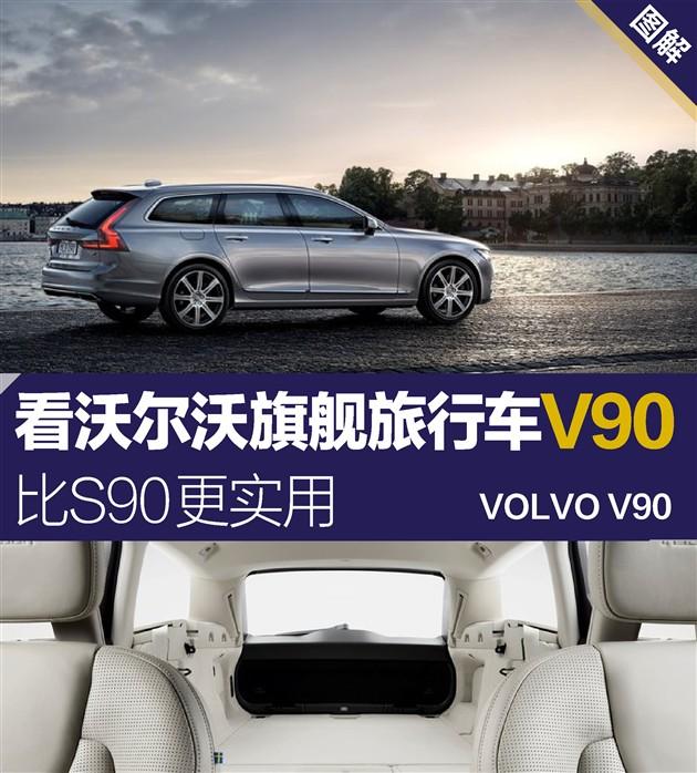 比S90更实用看沃尔沃旗舰级旅行车V90