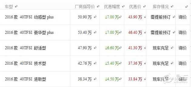 重庆龙华龙奥奥迪Q5优惠高达7万元