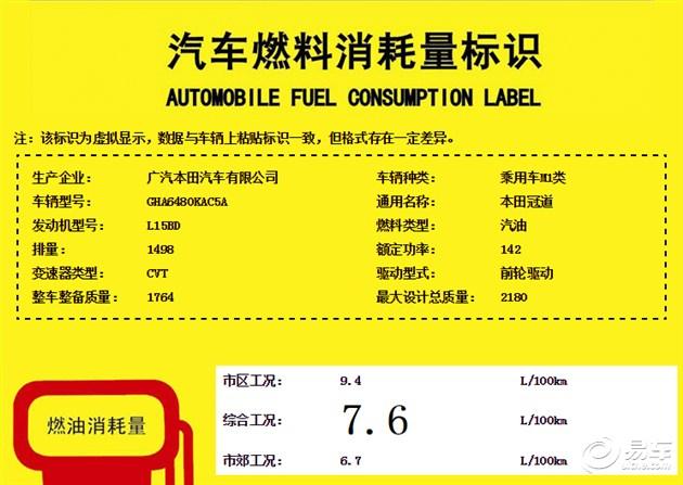 冠道1.5T综合油耗7.6L/100km 配CVT变速器