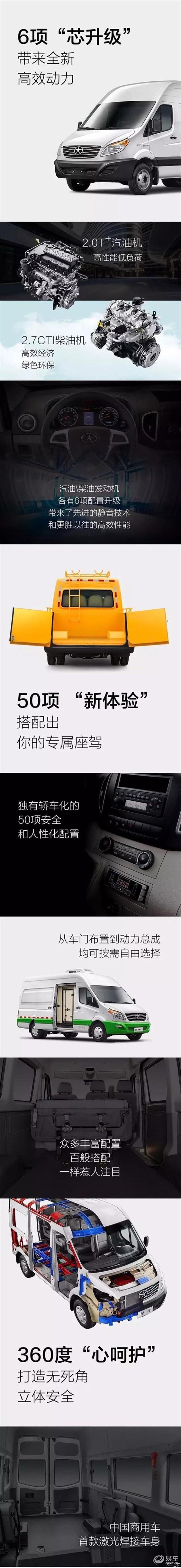 """一张图读懂""""全芯动力""""二代江淮星锐"""