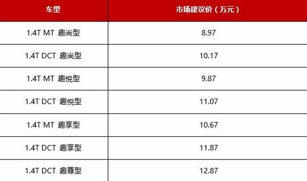湖南人 趣享精彩 东风风神AX5正式上市