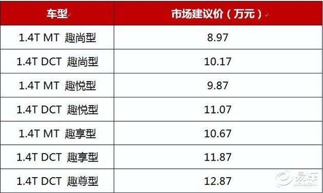 趣享精彩 东风风神AX5 赣州区域正式上市