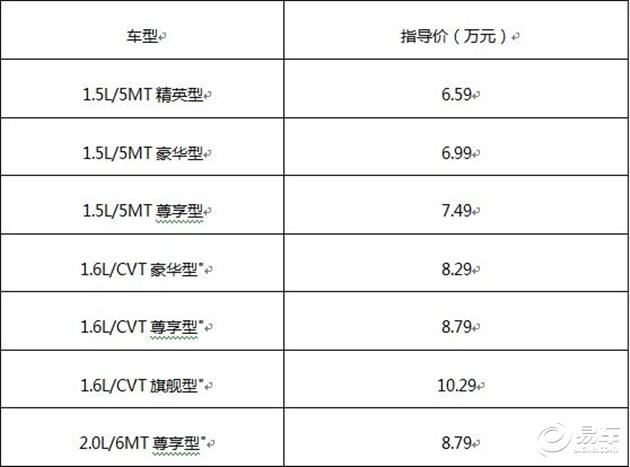 全新景逸S50常熟区域领潮上市