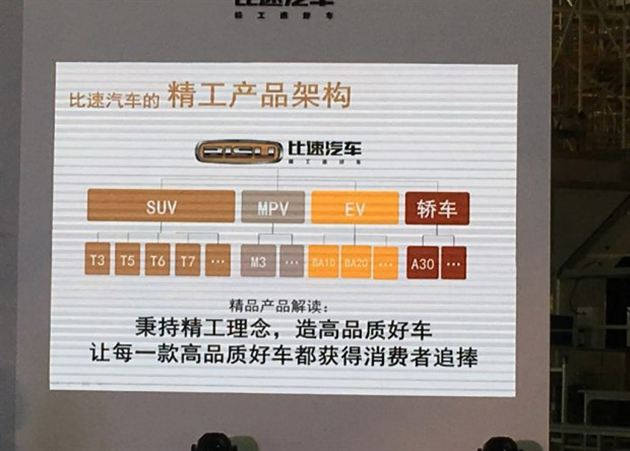 比速发布新车规划 T7将于明年推出