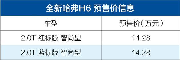 全新哈弗H6预售14.28万起 上海车展上市