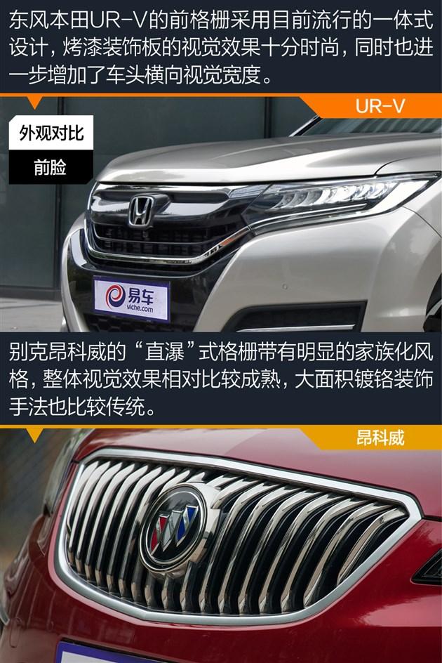 """尺寸部分,东风本田UR-V的整车尺寸要比昂科威大了""""一圈"""",更大的车身尺寸和轴距,理论上也会营造出更宽裕的车内乘坐空间。值得注意的是,乘员空间的大小也是5座SUV最核心的卖点之一。"""