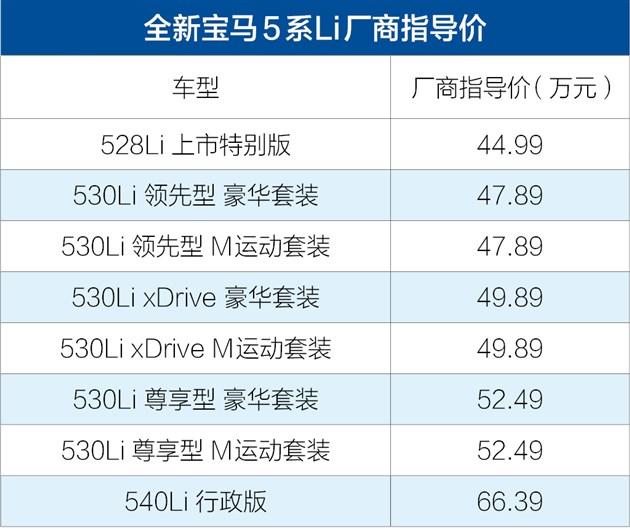 【图文】全新宝马5系Li上市 售价44.99-66.39万元