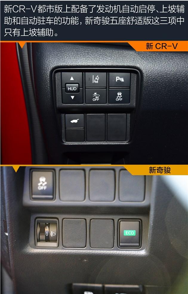 相对于发动机自动启停和自动驻车,上坡辅助更加实用,也是一项安全性配置,两款车都有所配备就不奇怪了。