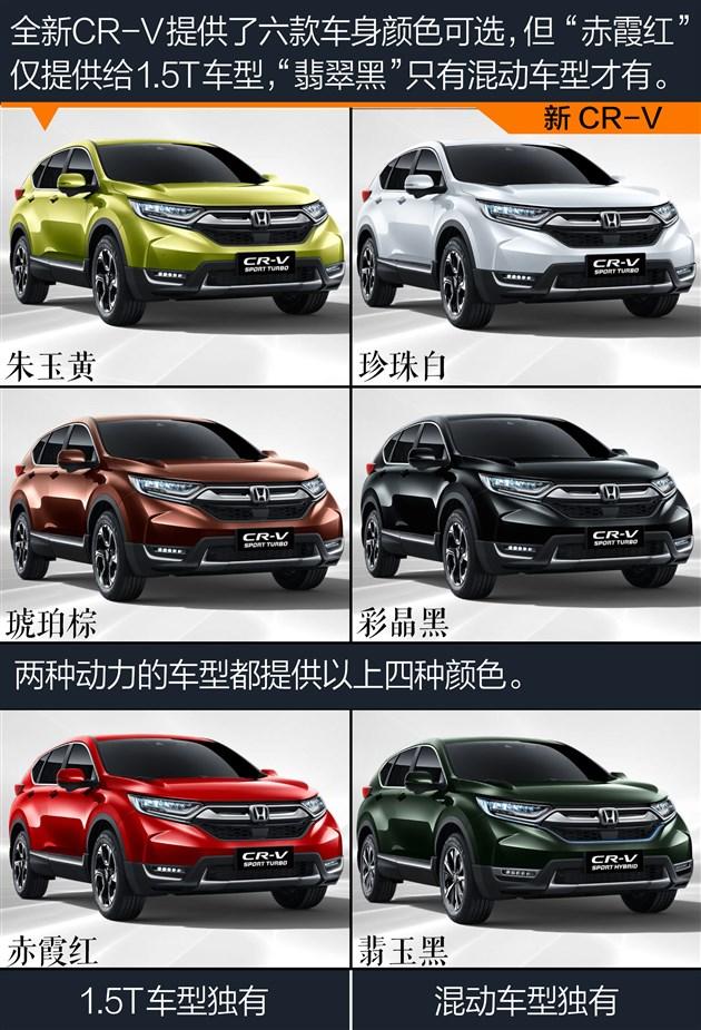 """在车身颜色上,新CR-V 1.5T车型实际上只有5种颜色可选,相比新奇骏7种丰富的颜色,新奇骏可选范围更大,其中的惹眼的""""旋风橙""""也意味着新奇骏希望能够获得更多年轻用户的青睐。"""