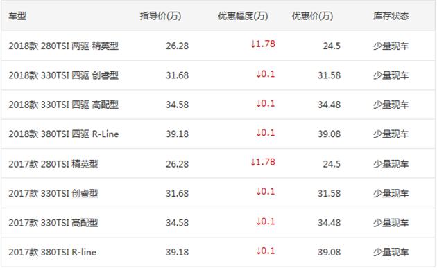 购全新Tiguan    享精美礼包 首付7.35万起