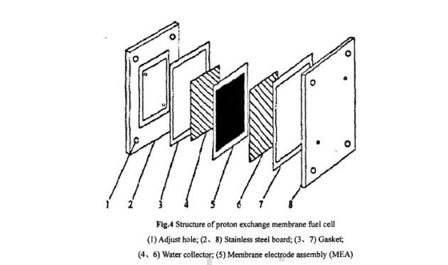 它有三层式及五层式两种结构,中心是传导氢离子的高分子膜,两旁为阳极