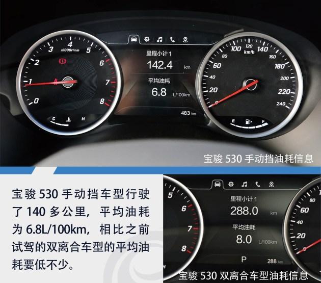 经过140多公里的试驾,宝骏530手动挡车型平均油耗为6.8L/100km,要知道这款车整备质量超过1.5吨,油耗表现还算不错。对比编辑此前试驾过的宝骏530双离合车型,行驶288公里后行车电脑显示平均油耗为8.0L/100km,油耗量相对较高。因此对比来看,宝骏530的手动挡节油效果反而比匹配双离合变速器的车型更好。