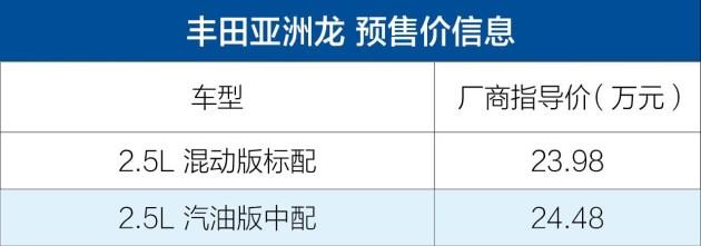 丰田亚洲龙开启预售 预售价23.98-24.48万元/3月正式上市-汽车技术